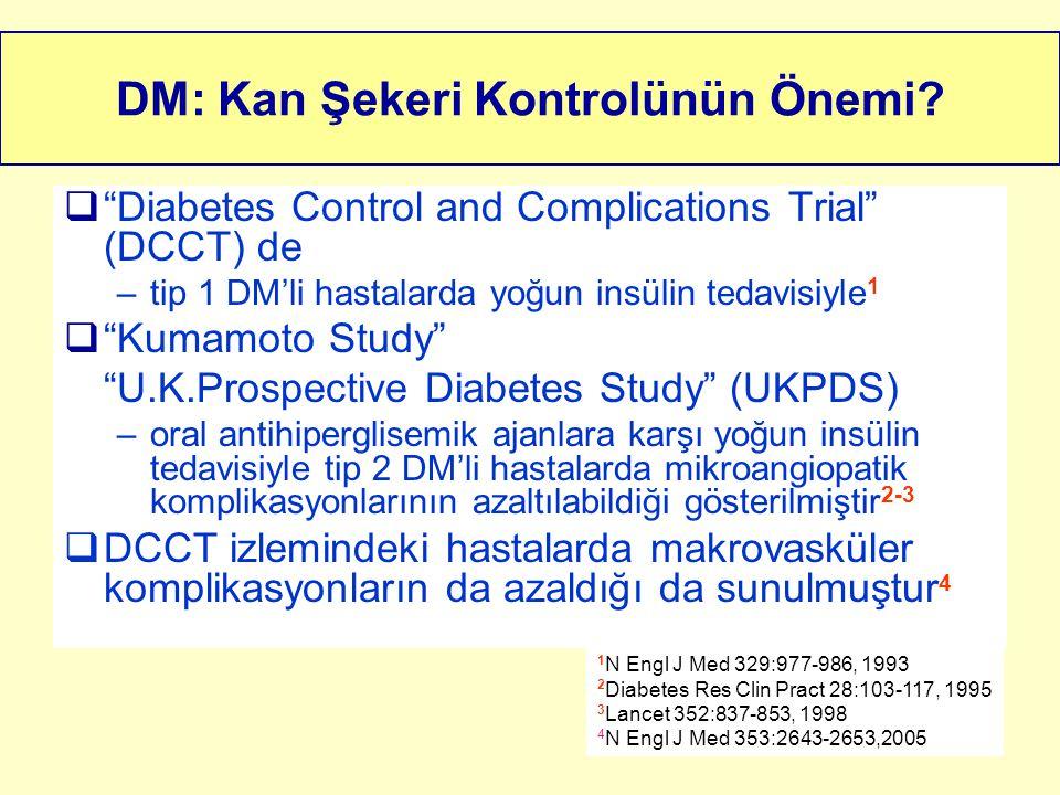 DM: Kan Şekeri Kontrolünün Önemi