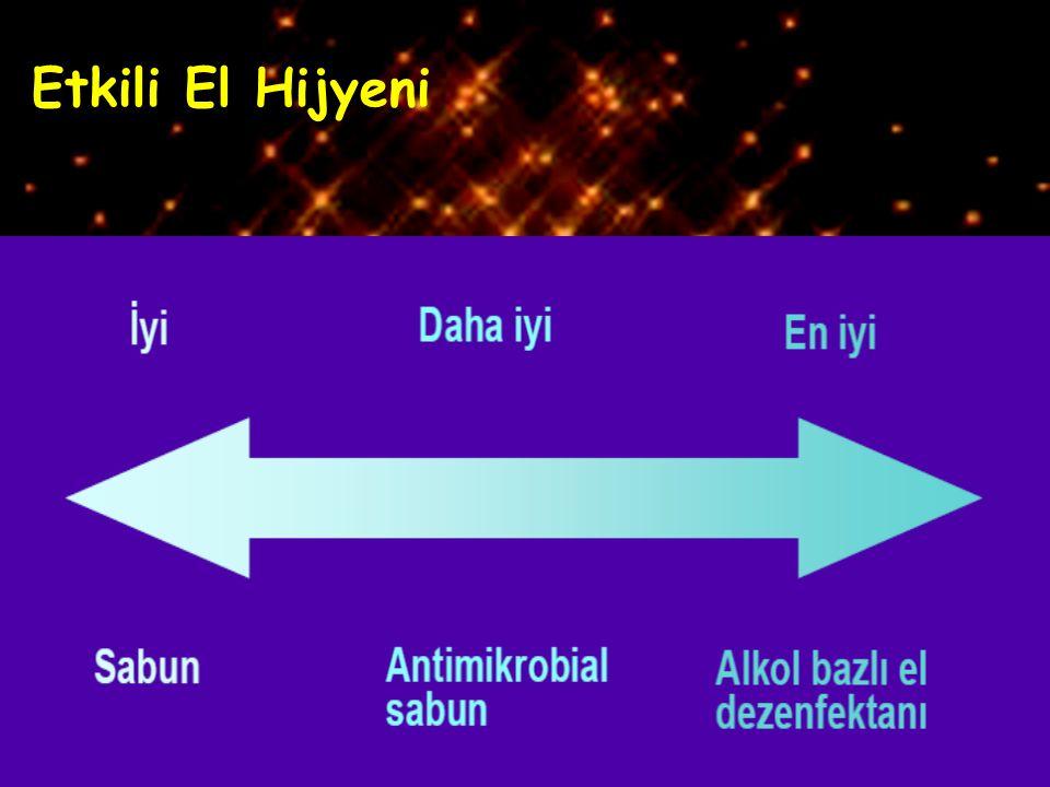 Etkili El Hijyeni