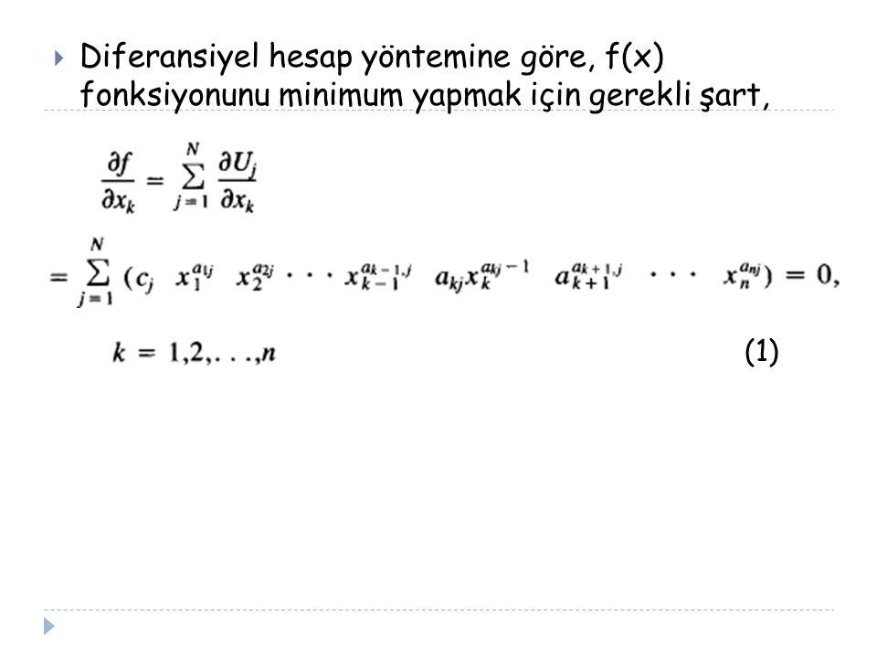 Diferansiyel hesap yöntemine göre, f(x) fonksiyonunu minimum yapmak için gerekli şart,