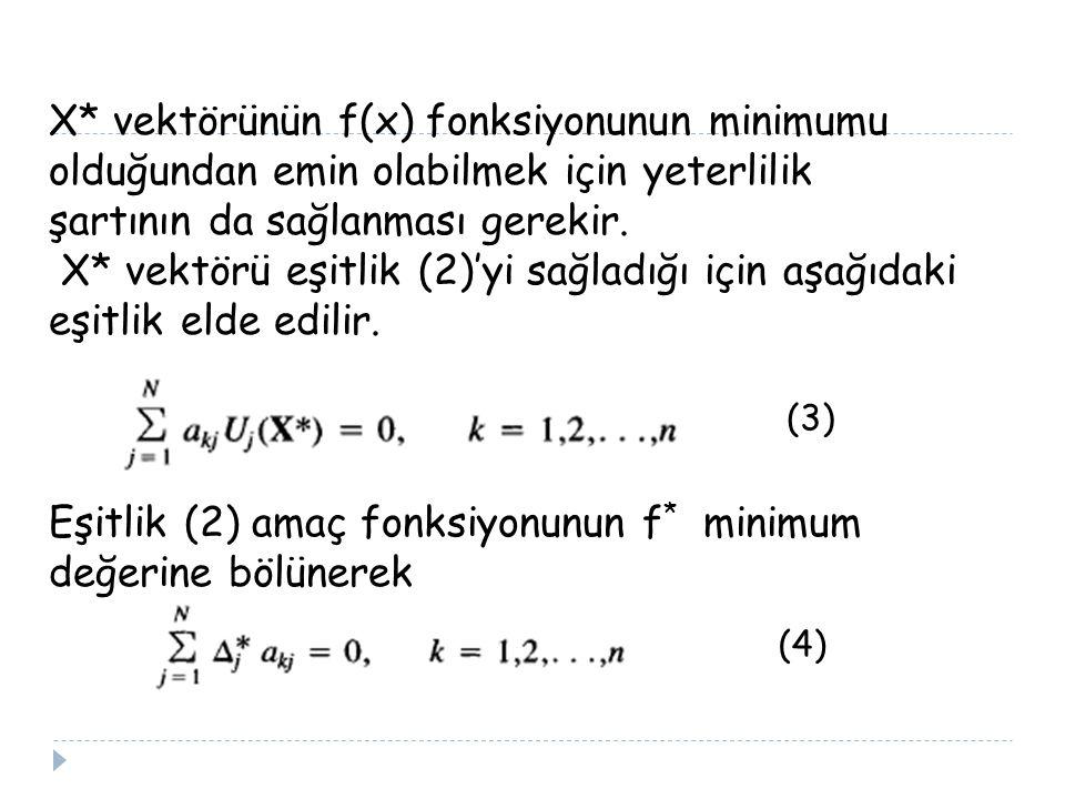 Eşitlik (2) amaç fonksiyonunun f* minimum değerine bölünerek