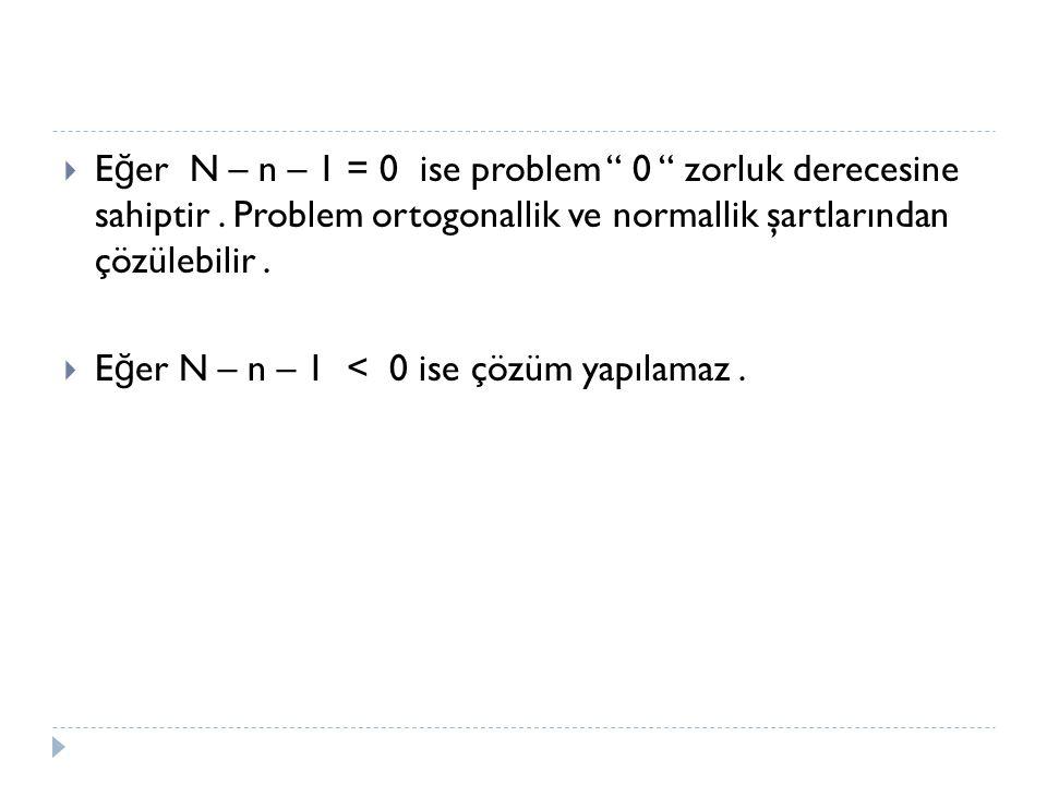 Eğer N – n – 1 = 0 ise problem 0 zorluk derecesine sahiptir