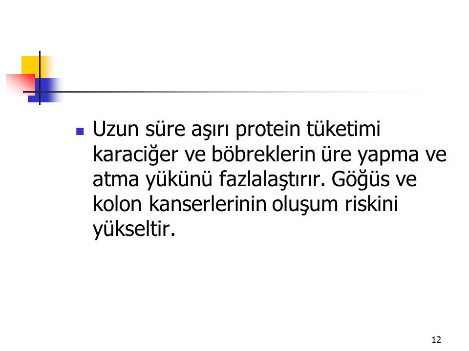 Uzun süre aşırı protein tüketimi karaciğer ve böbreklerin üre yapma ve atma yükünü fazlalaştırır.