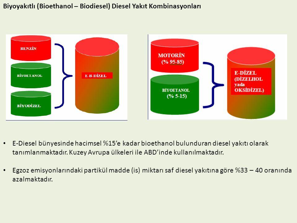 Biyoyakıtlı (Bioethanol – Biodiesel) Diesel Yakıt Kombinasyonları