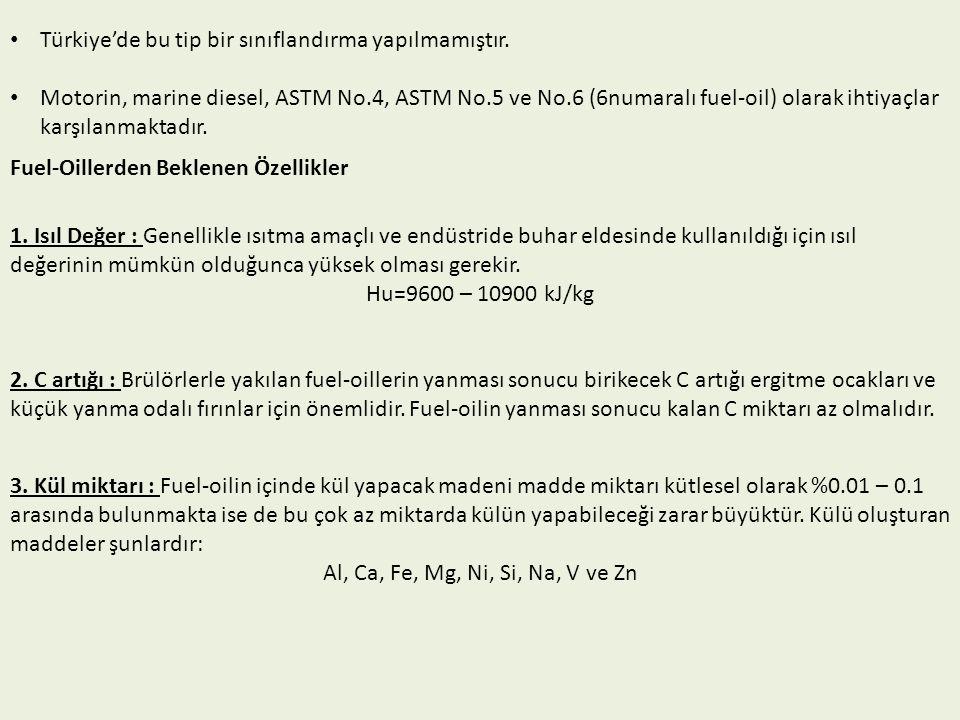 Türkiye'de bu tip bir sınıflandırma yapılmamıştır.