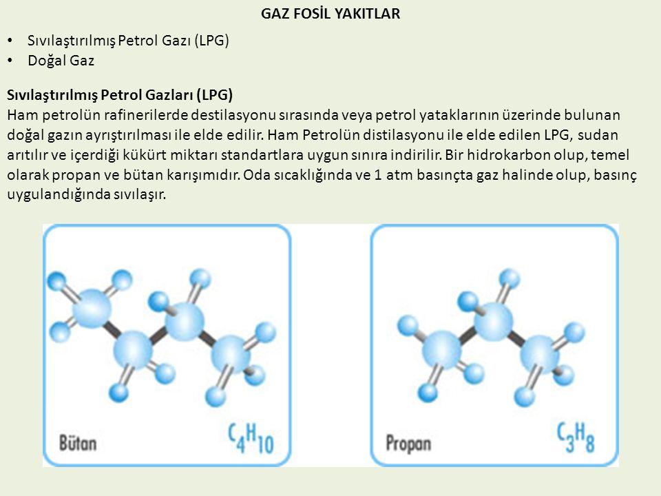 GAZ FOSİL YAKITLAR Sıvılaştırılmış Petrol Gazı (LPG) Doğal Gaz. Sıvılaştırılmış Petrol Gazları (LPG)