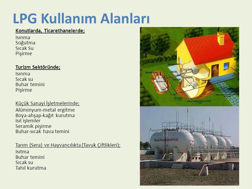LPG Kullanım Alanları Konutlarda, Ticarethanelerde;