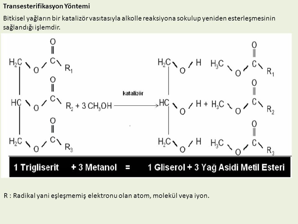 Transesterifikasyon Yöntemi