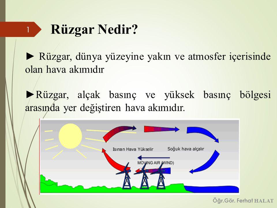 Rüzgar Nedir ► Rüzgar, dünya yüzeyine yakın ve atmosfer içerisinde olan hava akımıdır.