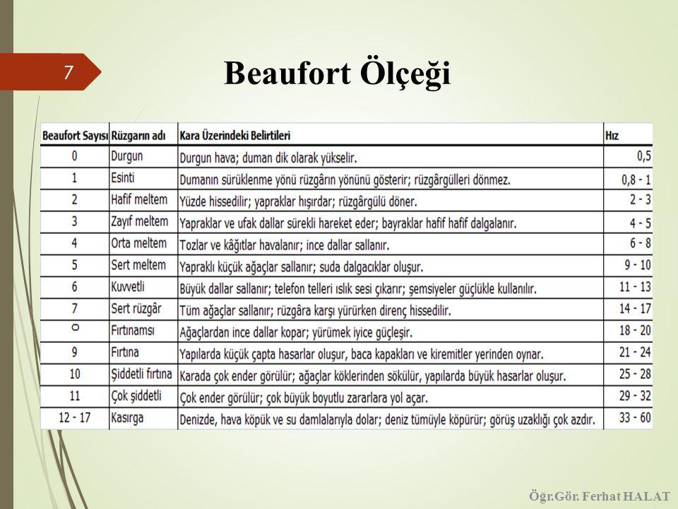Beaufort Ölçeği Öğr.Gör. Ferhat HALAT Öğr.Gör. Ferhat HALAT
