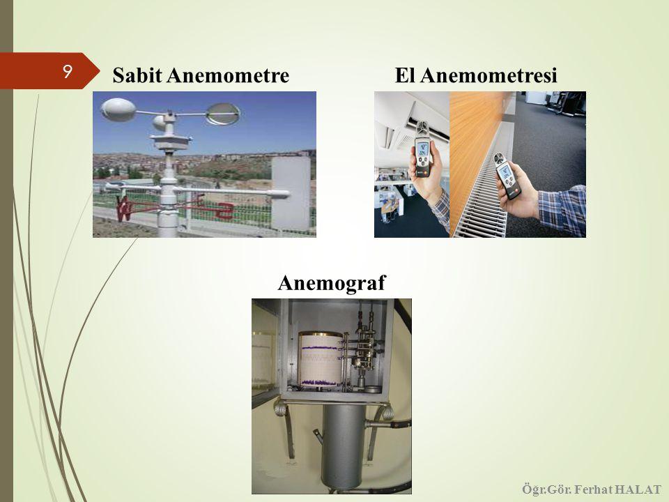 Sabit Anemometre El Anemometresi Anemograf Öğr.Gör. Ferhat HALAT
