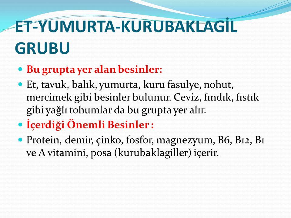 ET-YUMURTA-KURUBAKLAGİL GRUBU