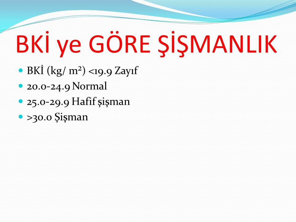 BKİ ye GÖRE ŞİŞMANLIK BKİ (kg/ m²) <19.9 Zayıf 20.0-24.9 Normal