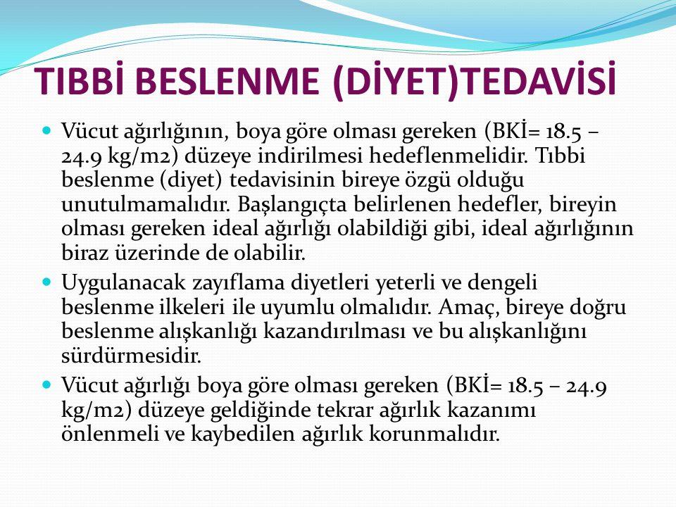 TIBBİ BESLENME (DİYET)TEDAVİSİ