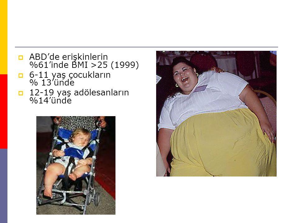 ABD'de erişkinlerin %61'inde BMI >25 (1999)
