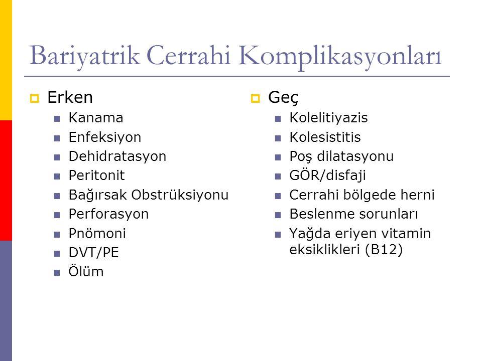 Bariyatrik Cerrahi Komplikasyonları