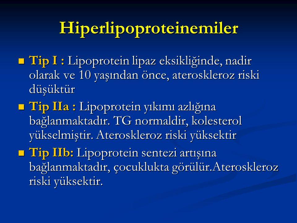 Hiperlipoproteinemiler