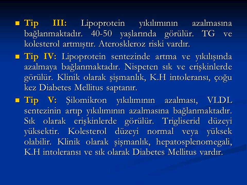 Tip III: Lipoprotein yıkılımının azalmasına bağlanmaktadır
