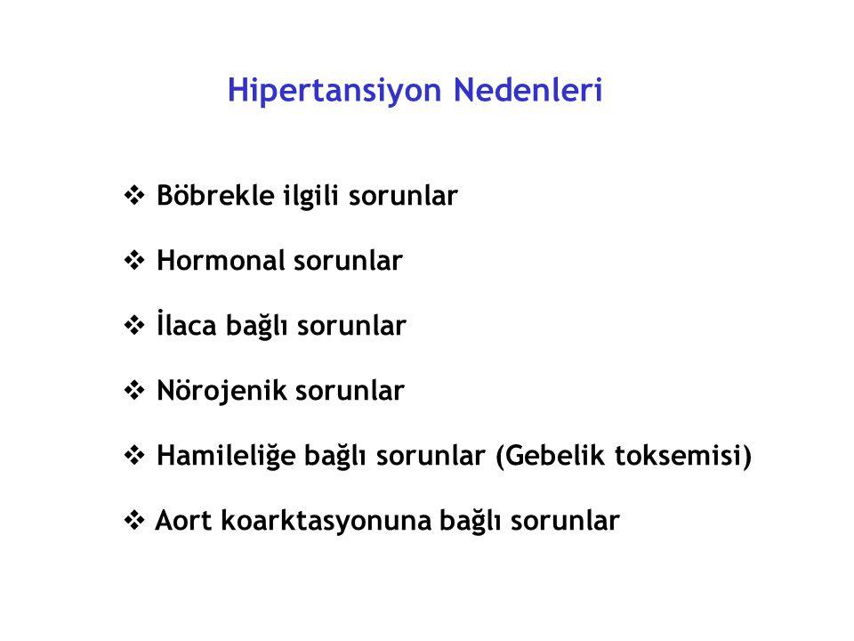 Hipertansiyon Nedenleri