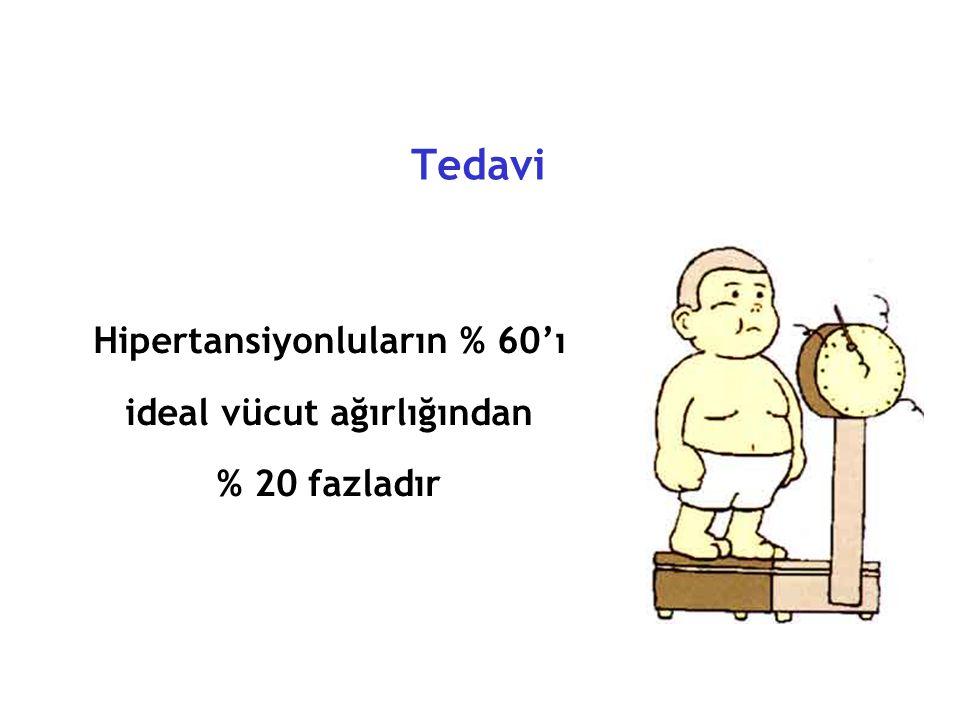 Hipertansiyonluların % 60'ı ideal vücut ağırlığından