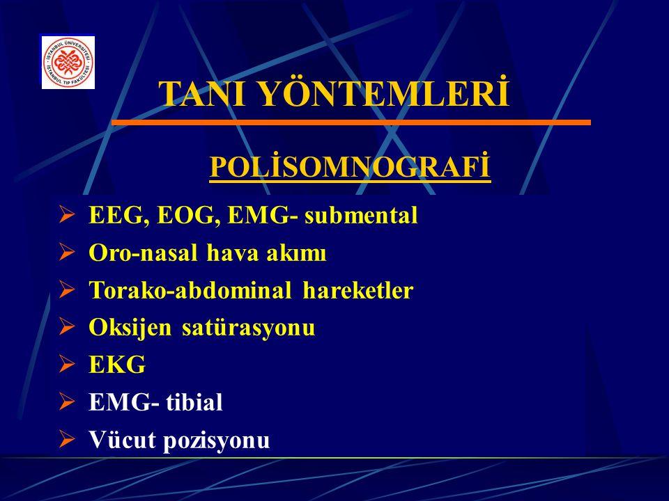 TANI YÖNTEMLERİ POLİSOMNOGRAFİ EEG, EOG, EMG- submental