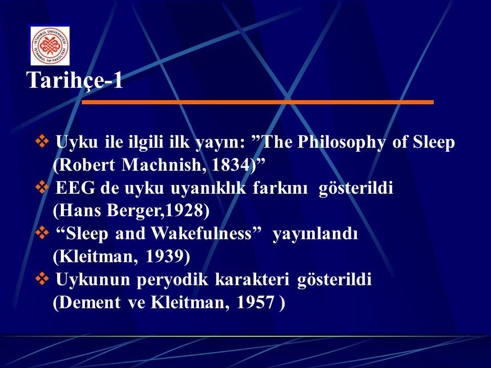 Tarihçe-1 Uyku ile ilgili ilk yayın: The Philosophy of Sleep