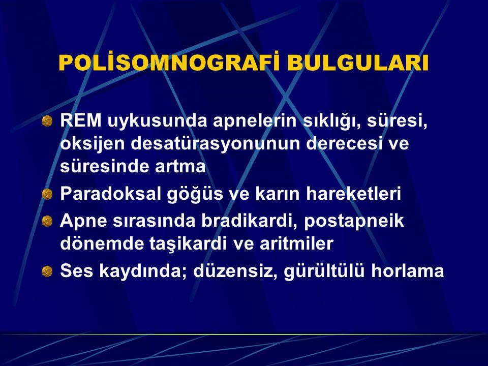 POLİSOMNOGRAFİ BULGULARI