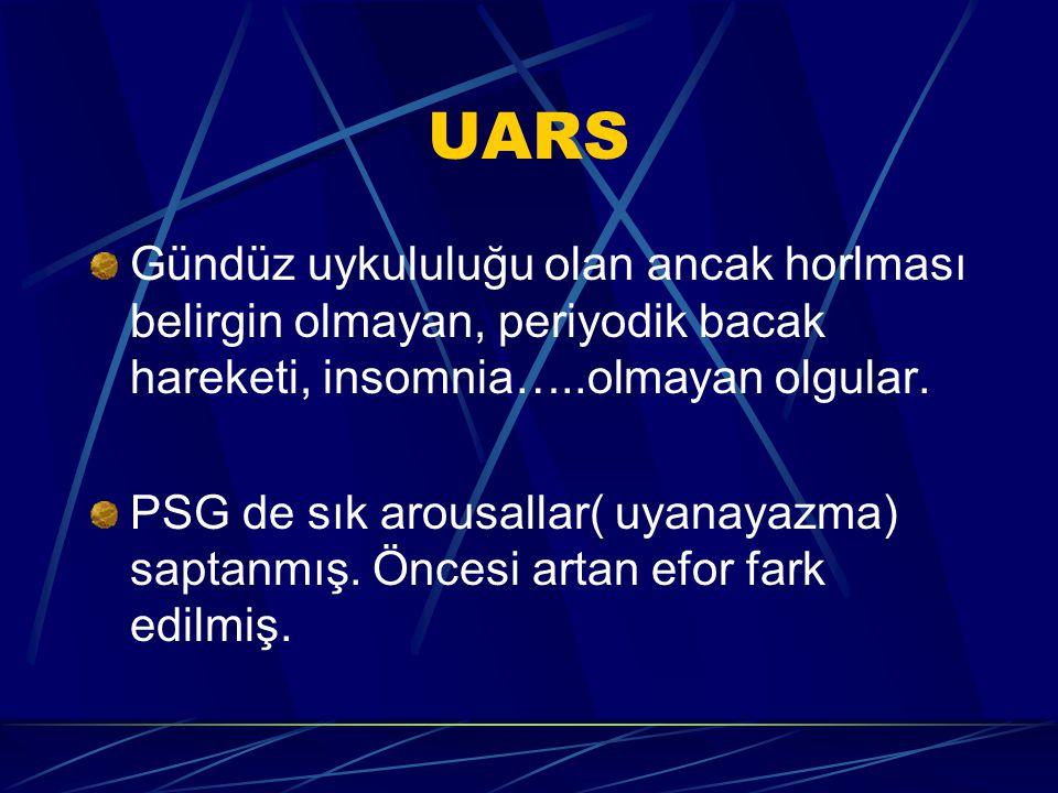 UARS Gündüz uykululuğu olan ancak horlması belirgin olmayan, periyodik bacak hareketi, insomnia…..olmayan olgular.