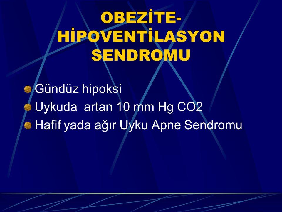 OBEZİTE-HİPOVENTİLASYON SENDROMU