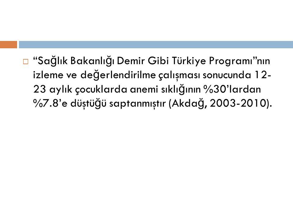 Sağlık Bakanlığı Demir Gibi Türkiye Programı nın izleme ve değerlendirilme çalışması sonucunda 12- 23 aylık çocuklarda anemi sıklığının %30'lardan %7.8'e düştüğü saptanmıştır (Akdağ, 2003-2010).