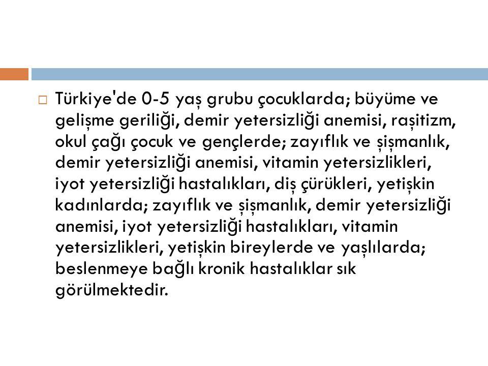 Türkiye de 0-5 yaş grubu çocuklarda; büyüme ve gelişme geriliği, demir yetersizliği anemisi, raşitizm, okul çağı çocuk ve gençlerde; zayıflık ve şişmanlık, demir yetersizliği anemisi, vitamin yetersizlikleri, iyot yetersizliği hastalıkları, diş çürükleri, yetişkin kadınlarda; zayıflık ve şişmanlık, demir yetersizliği anemisi, iyot yetersizliği hastalıkları, vitamin yetersizlikleri, yetişkin bireylerde ve yaşlılarda; beslenmeye bağlı kronik hastalıklar sık görülmektedir.