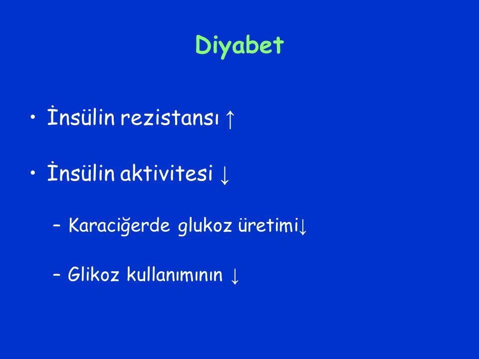 Diyabet İnsülin rezistansı ↑ İnsülin aktivitesi ↓