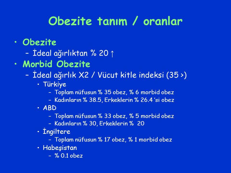 Obezite tanım / oranlar