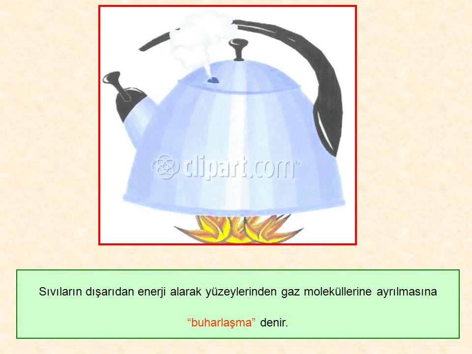 Sıvıların dışarıdan enerji alarak yüzeylerinden gaz moleküllerine ayrılmasına buharlaşma denir.