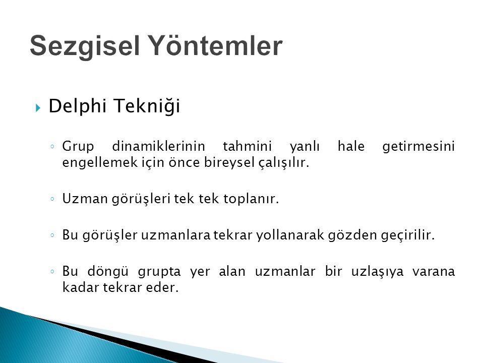 Sezgisel Yöntemler Delphi Tekniği