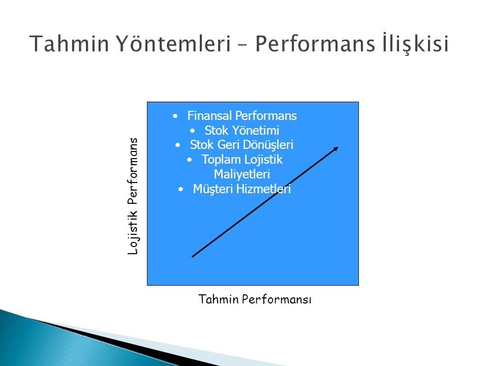 Tahmin Yöntemleri – Performans İlişkisi