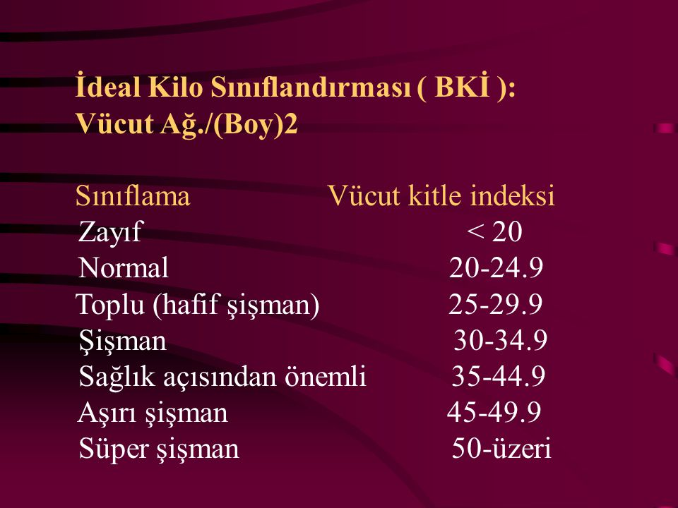 İdeal Kilo Sınıflandırması ( BKİ ): Vücut Ağ./(Boy)2