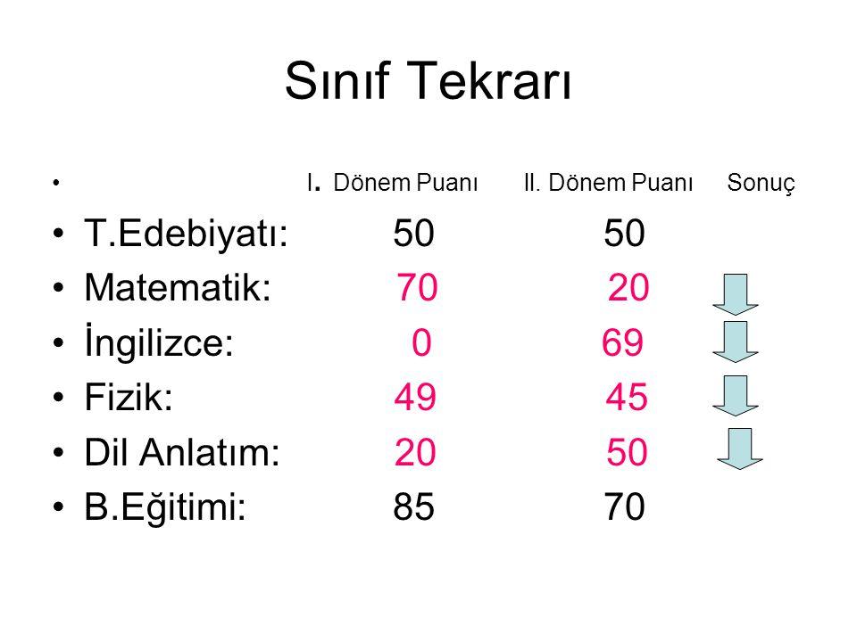 Sınıf Tekrarı T.Edebiyatı: 50 50 Matematik: 70 20 İngilizce: 0 69