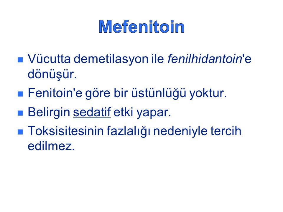 Mefenitoin Vücutta demetilasyon ile fenilhidantoin e dönüşür.