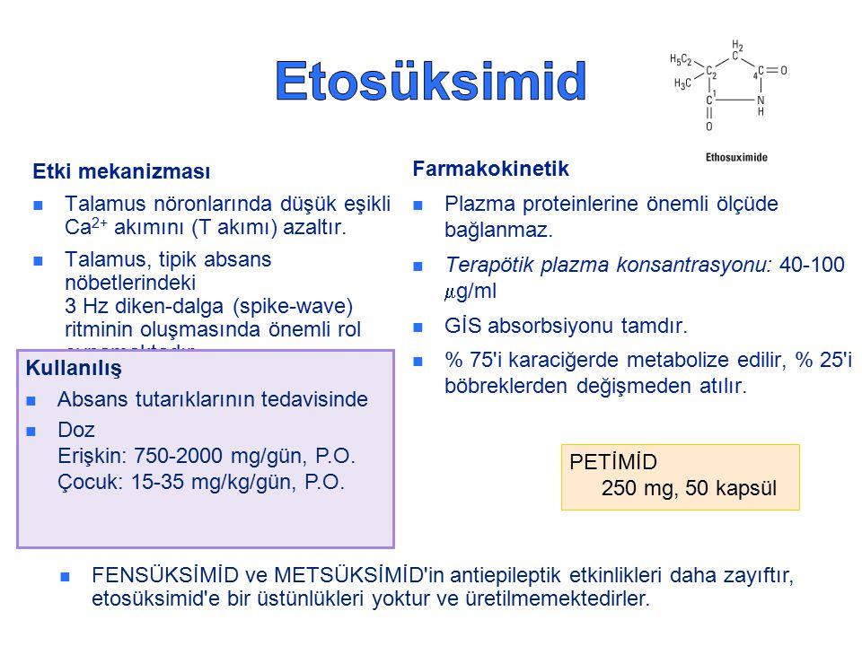 Etosüksimid Etki mekanizması
