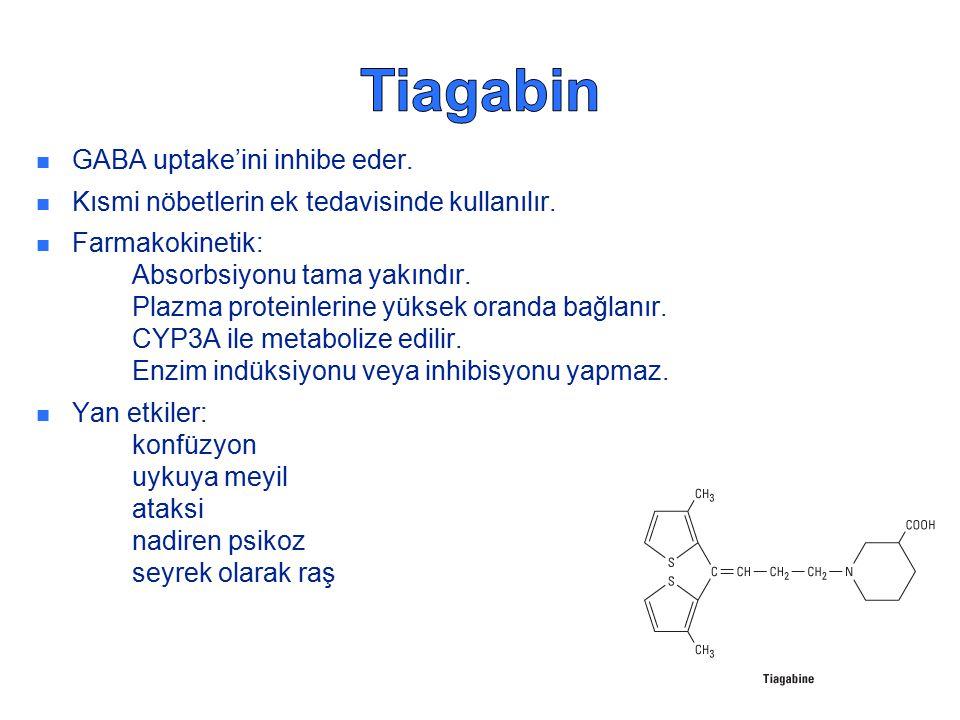 Tiagabin GABA uptake'ini inhibe eder.