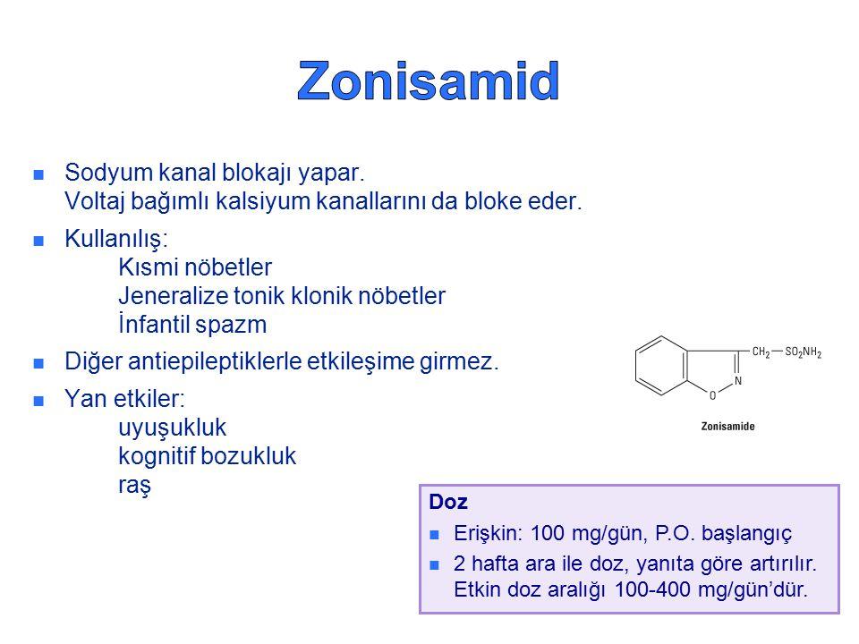 Zonisamid Sodyum kanal blokajı yapar. Voltaj bağımlı kalsiyum kanallarını da bloke eder.