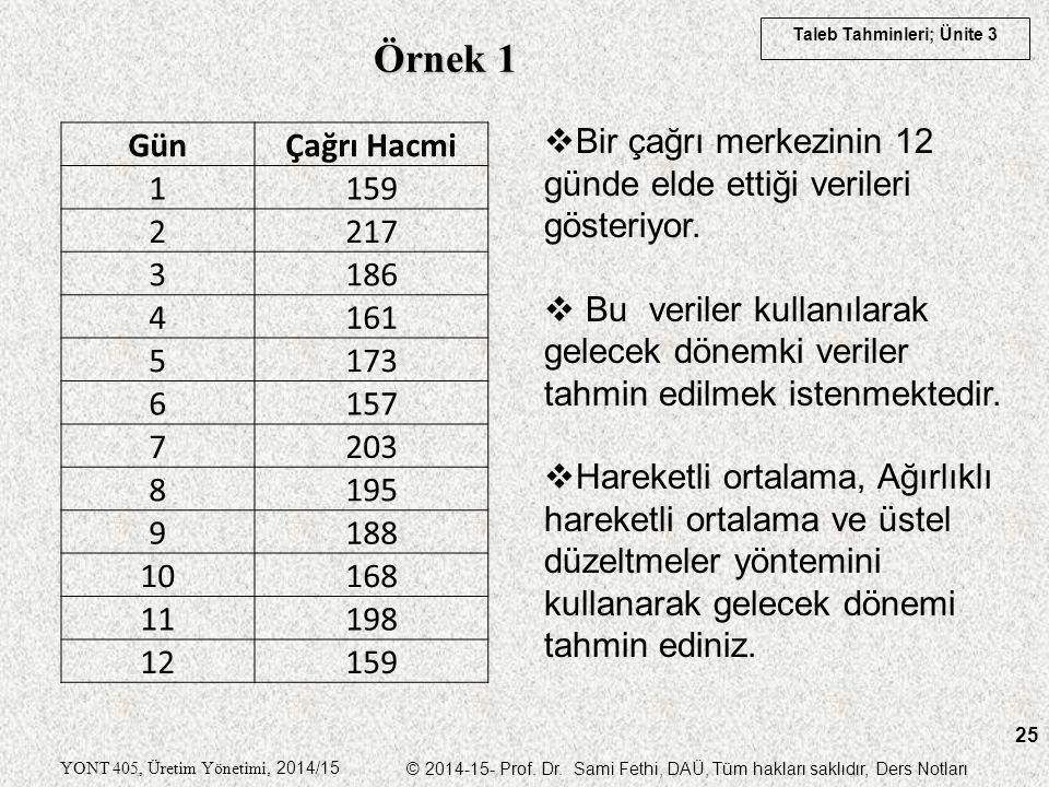 Örnek 1 Bir çağrı merkezinin 12 günde elde ettiği verileri gösteriyor.