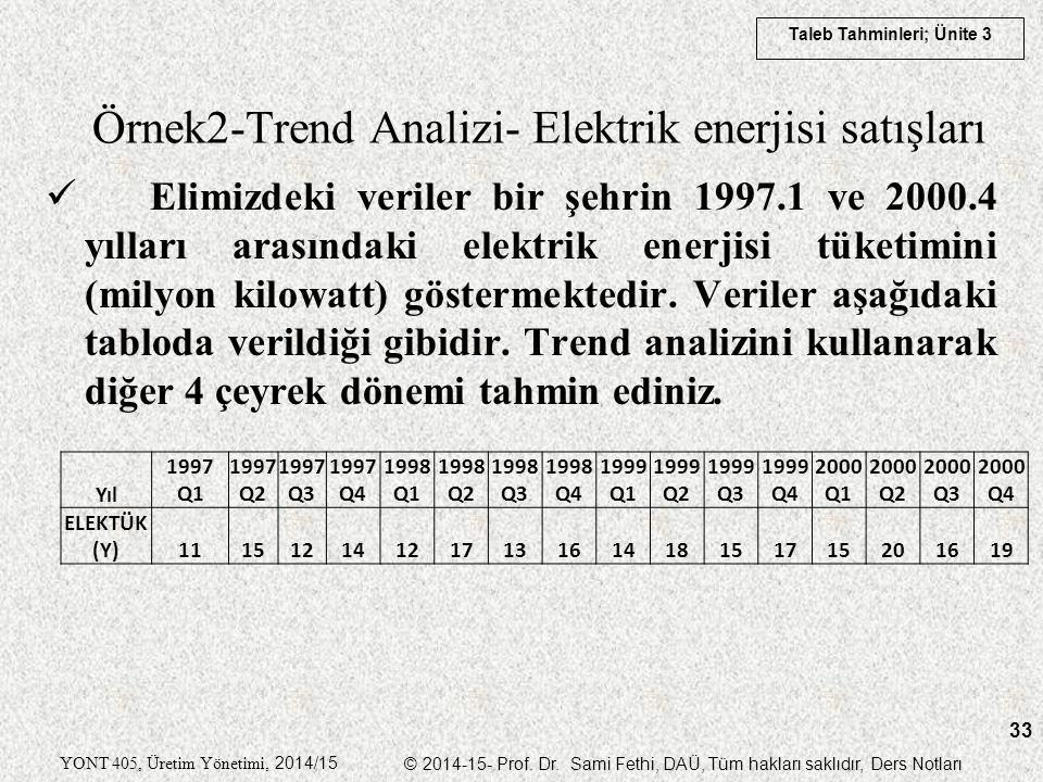 Örnek2-Trend Analizi- Elektrik enerjisi satışları