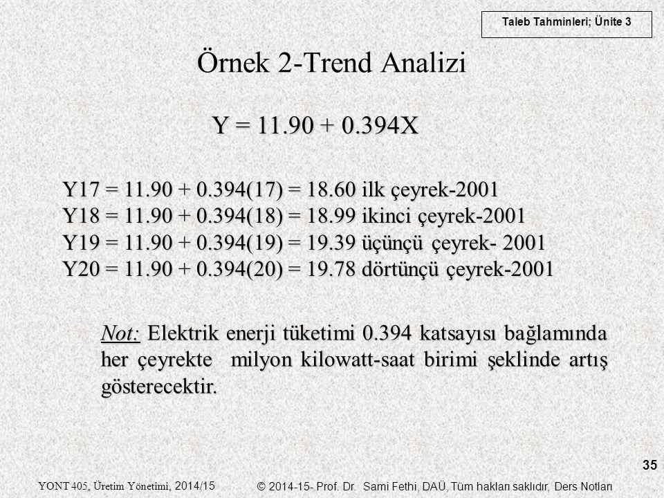 Örnek 2-Trend Analizi Y = 11.90 + 0.394X