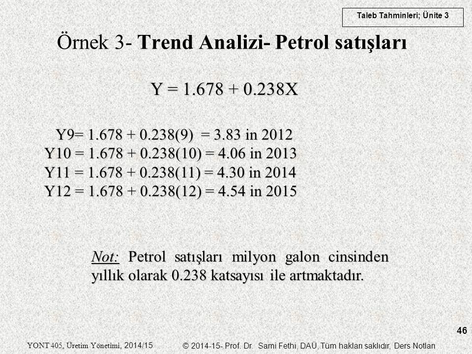 Örnek 3- Trend Analizi- Petrol satışları