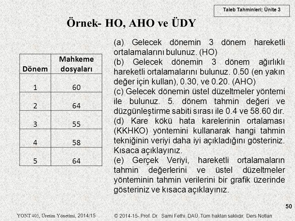 Örnek- HO, AHO ve ÜDY (a) Gelecek dönemin 3 dönem hareketli ortalamalarını bulunuz. (HO)