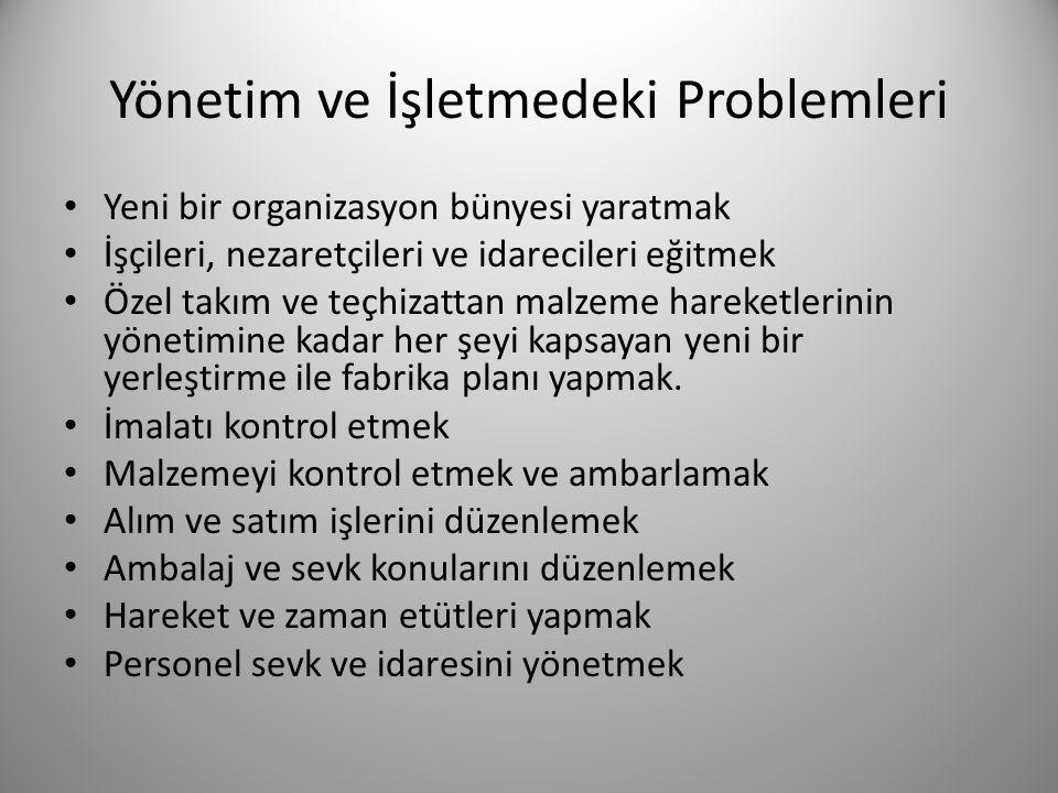 Yönetim ve İşletmedeki Problemleri
