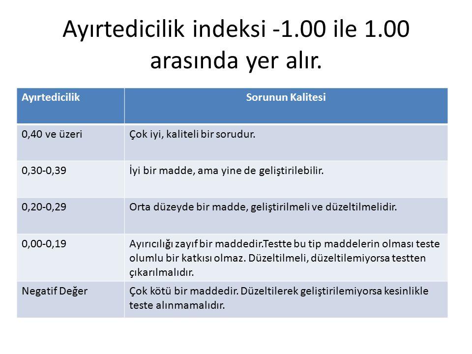 Ayırtedicilik indeksi -1.00 ile 1.00 arasında yer alır.