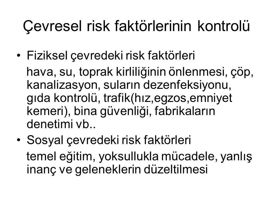 Çevresel risk faktörlerinin kontrolü