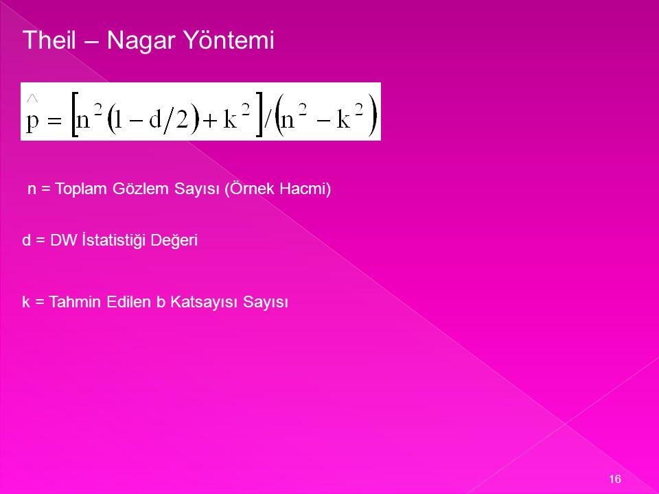 Theil – Nagar Yöntemi n = Toplam Gözlem Sayısı (Örnek Hacmi)